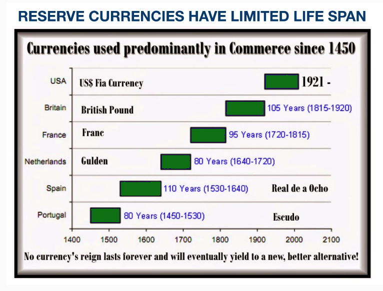 lifetime currency 2018 12 14