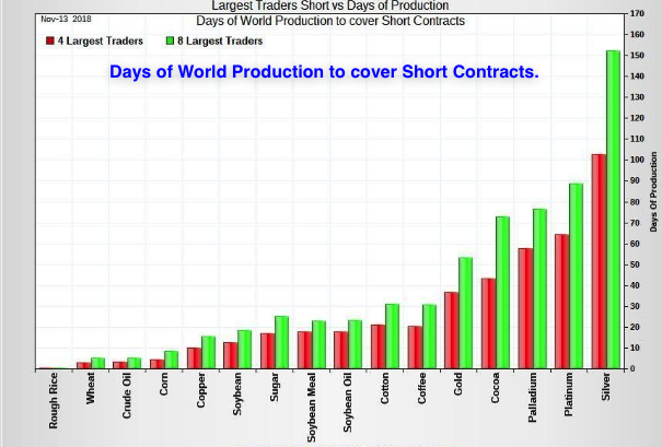 production vs. short contracts 2018