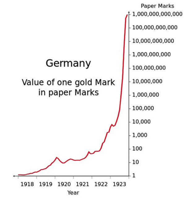 D Mark 1920