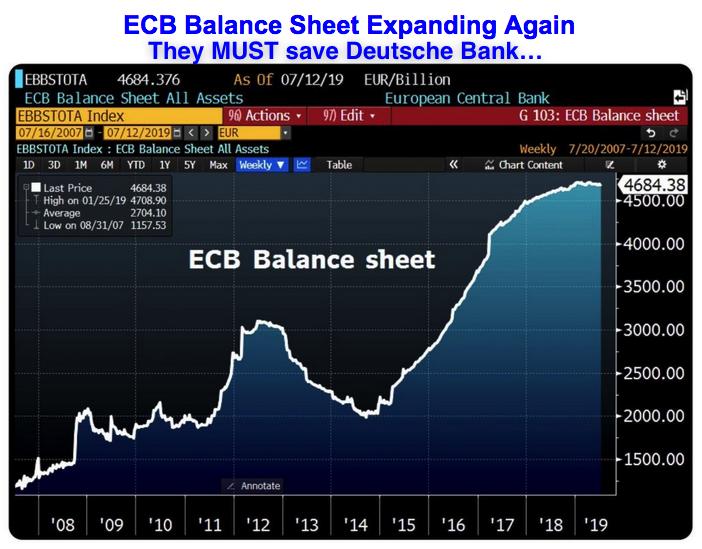 ECB M2 2019 07 16