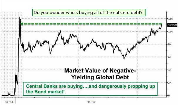 Subzero debt 2019 05 31
