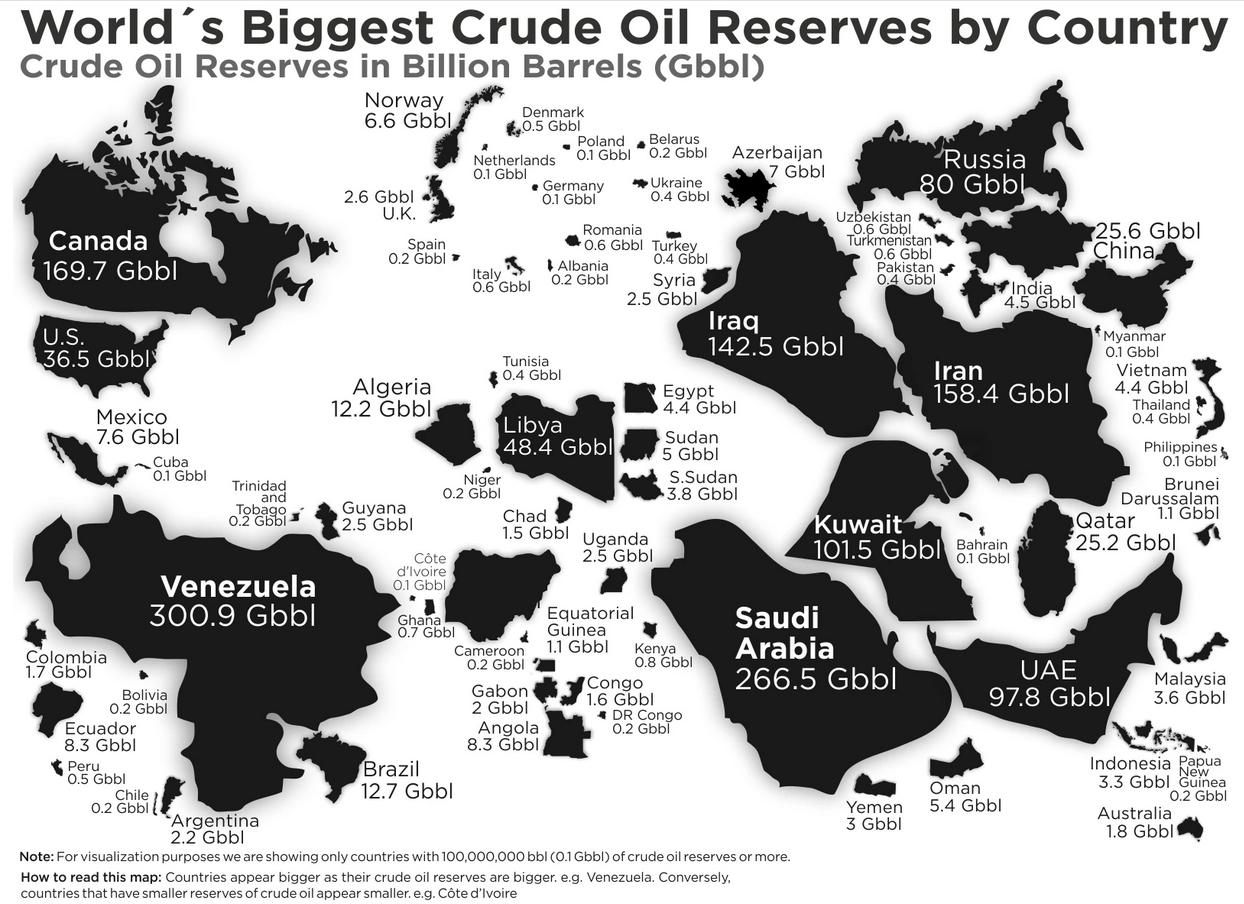 crude oil reserves 2020