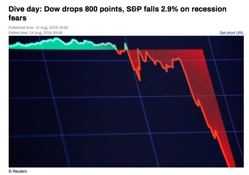 dow drops