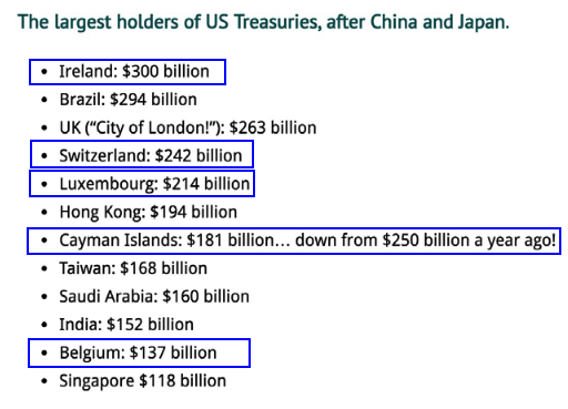 largest holders of us treasuries 2018