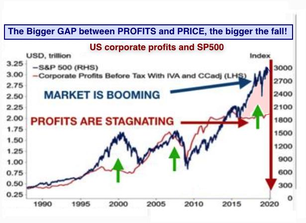 profit and price 2020 02 06