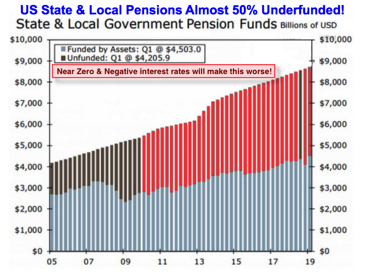 unfunded pensions july 2019