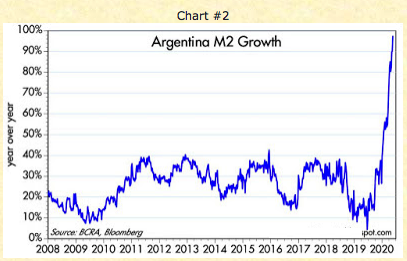 Argentina M2 2020 06 14