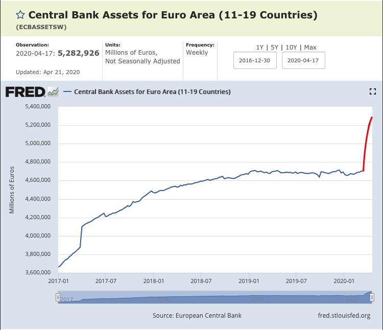 ECB central bank assets 2020 04 24