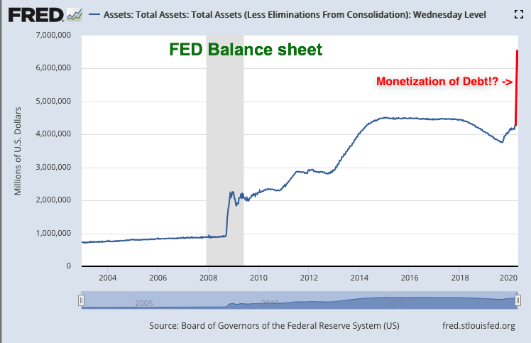 FED assets 2020 04 24