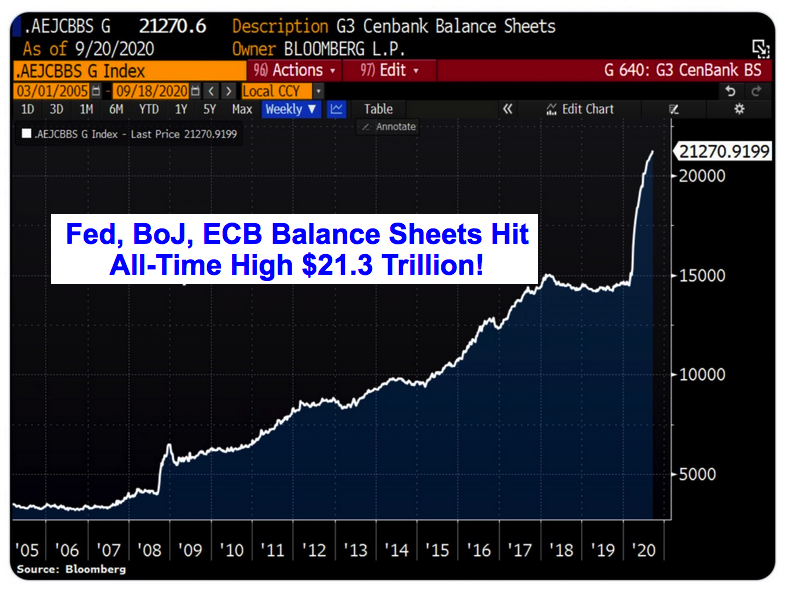 balance sheets 2020 09 22