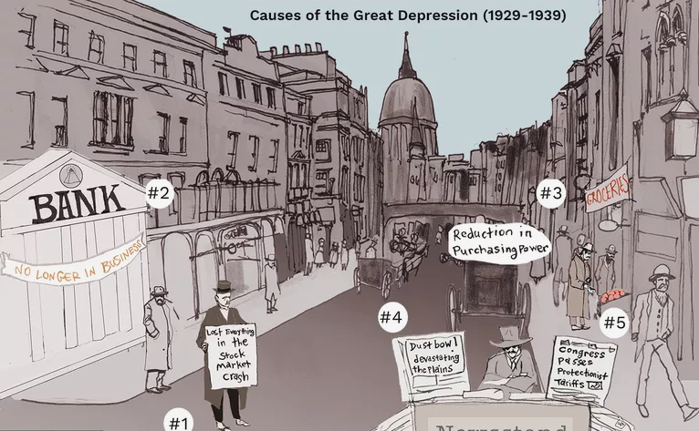 causes of great depression