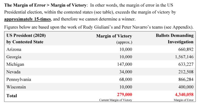 fraudulent votes 2021 01 06