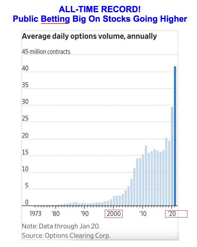 options 2021 vs 1973 2021 01 25