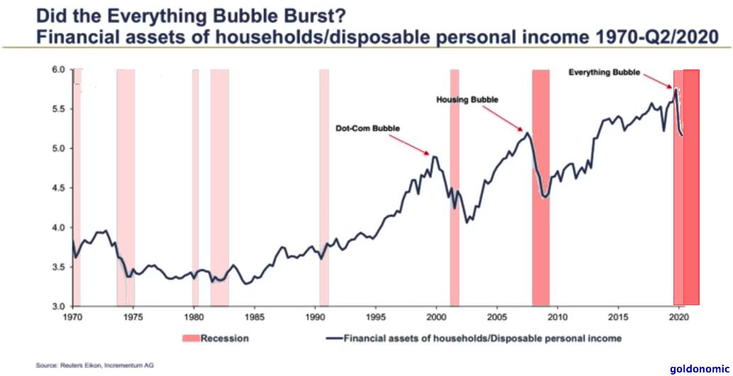 recession 2020 10 23