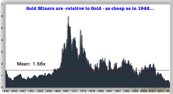 cheap goldminers 2015-12-15