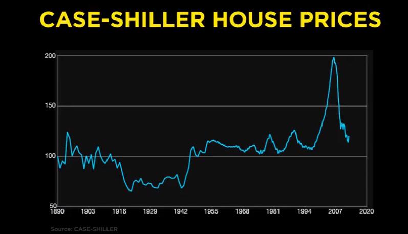 2014-10-12 Shiller home prices
