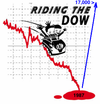 riding-the-dow