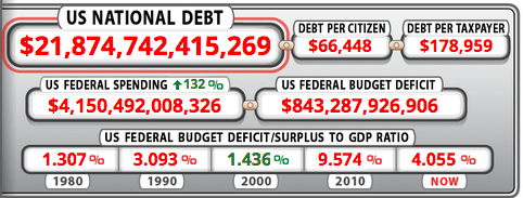 US-national-debt-clock 2014