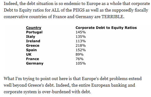 corporate debt nov11