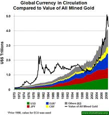 currencyversusgold